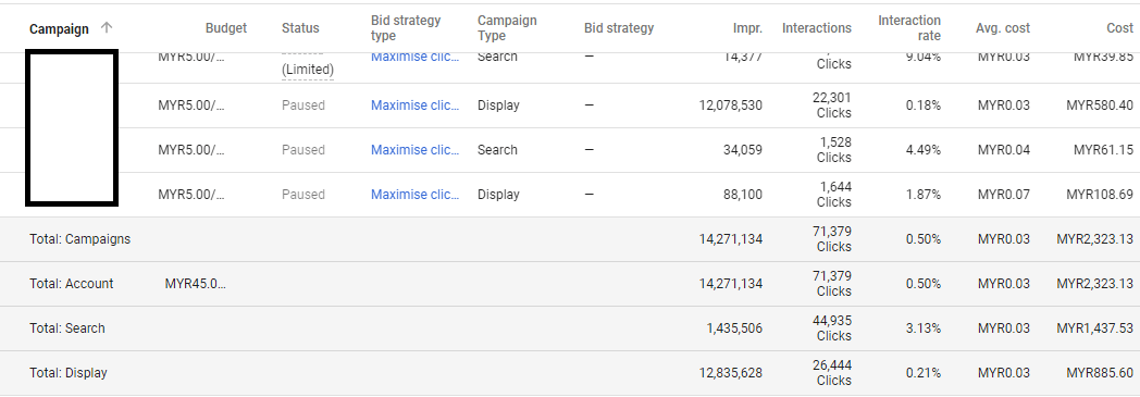 statistik adwords